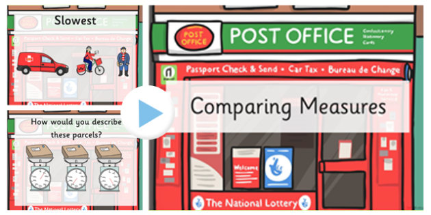 Comparing Measures PowerPoint Post Office KS1 Maths - comparing, measures