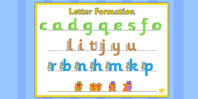 Image result for letter families
