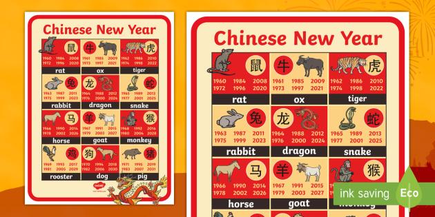 Chinese Zodiac Animals and Years Poster
