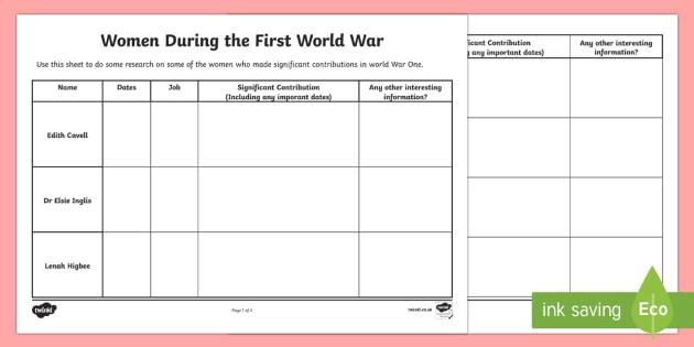 KS2 Women During the First World War Activity Sheet