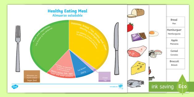 Healthy Eating Divided Plate Sorting Worksheet / Worksheet ...