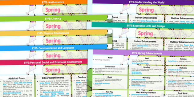 EYFS Spring Themed Lesson Plan and Enhancement Ideas - planning, enhancements, continuous provision, early years provision, ideas, areas, sand, water