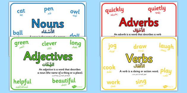 Basic English Grammar – Noun, Verb, Adjective, Adverb · engVid