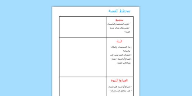 إطار مخطط القصة - كتابة القصة، موارد تعليمية، وسائل تعليمية