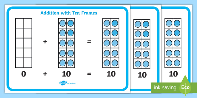 CfE Addition with Ten Frames Display Posters - CfE Addition with