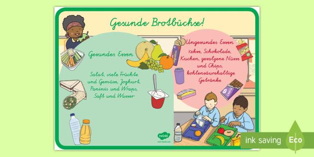 Gesunde und ungesunde Brotbüchse Poster für die