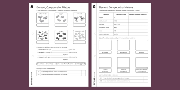 Element And Compounds Homework Worksheet Beyond Secondary