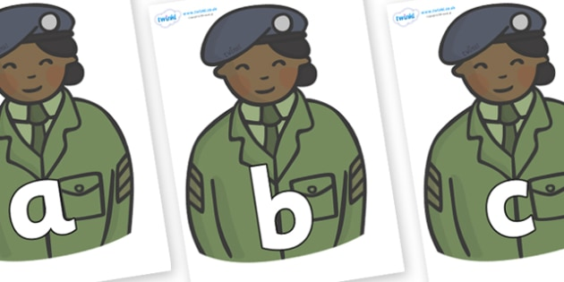 Phoneme Set on Officers - Phoneme set, phonemes, phoneme, Letters and Sounds, DfES, display, Phase 1, Phase 2, Phase 3, Phase 5, Foundation, Literacy