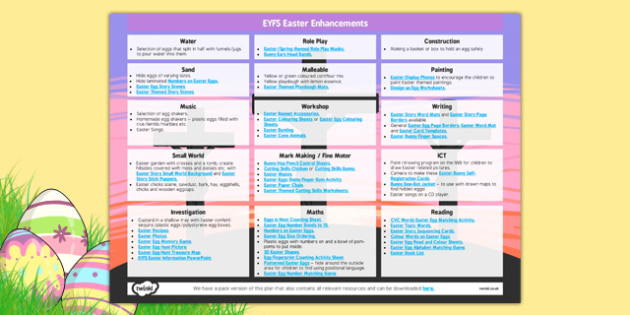 EYFS Easter Themed Enhancement Ideas - Early Years, continuous provision, early years planning, adult led, festival, spring, planning