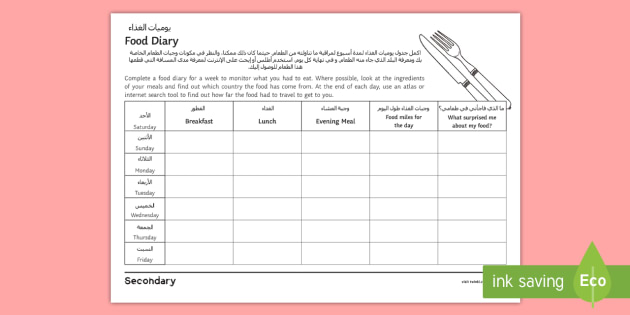 food and farming food diary worksheet activity sheet