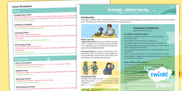 PlanIt Y5 Animals: Jabberwocky Topic Overview