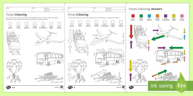 forces colouring homework worksheet activity sheet homework. Black Bedroom Furniture Sets. Home Design Ideas