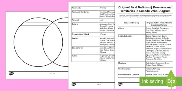 Original First Nations in Canada Venn Diagram Activity