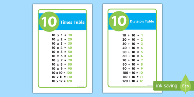 IKEA Tolsby 10 Times and Division Table Prompt Frame - ikea