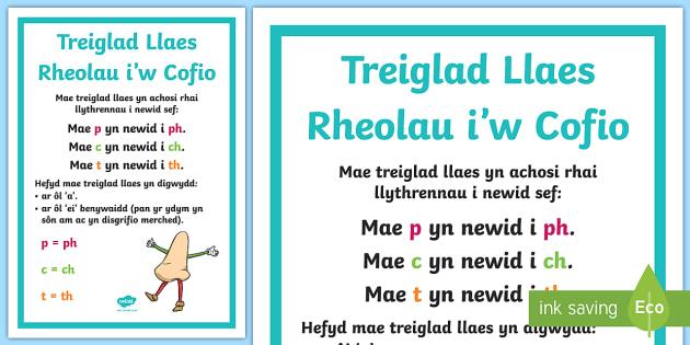 Treiglad Llaes - Rheolau i'w gofio - Mutations Posters / Posteri Treigladau, treiglad llaes, rheolau, arddangos, cywirdeb iaith.,Welsh