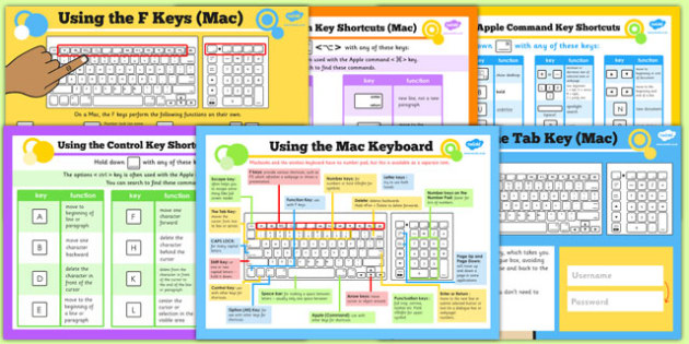 Using the Mac Keyboard Help Posters - ICT, IT, computing, MacBook