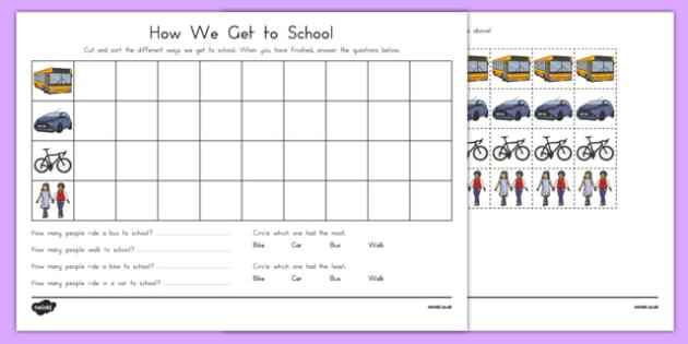 How We Get to School Cutting Skills Worksheet / Activity Sheet, worksheet