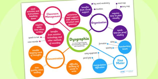 Dysgraphia Mind Map - dysgraphia, mind map, teacher aid, help