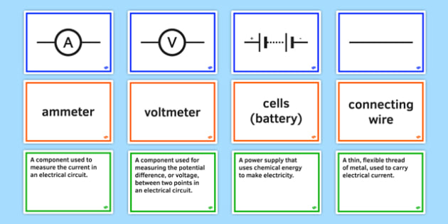 KS3 Science Electrical Circuits FaF Activity - ks3, science, electrical circuits, faf, activity
