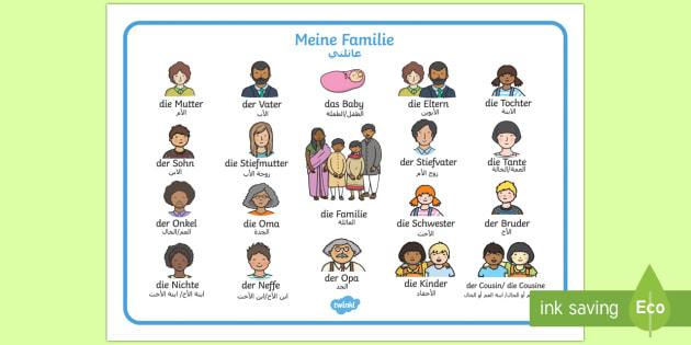 Deutsch-Arabischer meine Familie Wortschatz: Querformat