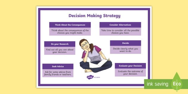 How to Make a Decision Display Poster