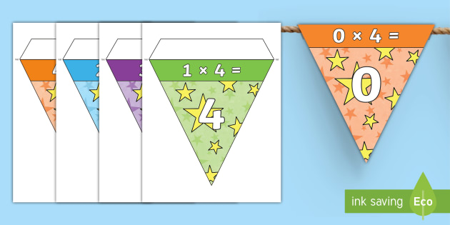 Four Times Table Display Bunting Arrays Products Groups