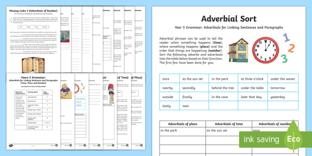 Year 5 Grammar: Adverbials for Linking Sentences and Paragraphs (Time, Place and Number) Working From Home Activity Booklet - Learning From Home Activity Booklets (KS2), adverbials for linking paragraphs, adverbials for time,