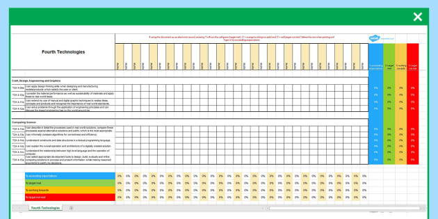 Technologies CfE Fourth Level Assessment Spreadsheet-Scottish