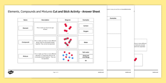Elements, Compounds and Mixtures Cut and Stick Worksheet / Worksheet