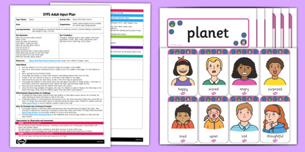 EYFS Space Mind Map Starter Adult Input Plan and Resource Pack - EYFS, Early Years planning, adult led, astronaut, rocket, planet, stars.