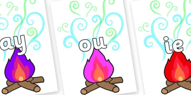 Phase 5 Phonemes on Magic Fire - Phonemes, phoneme, Phase 5, Phase five, Foundation, Literacy, Letters and Sounds, DfES, display
