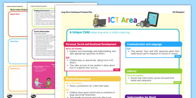 ICT Area Continuous Provision Plan Posters Reception FS2 - continuous provision