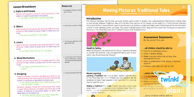 D&T: Moving Pictures: Traditional Tales KS1 Planning Overview