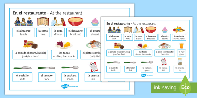 At The Restaurant Useful Vocabulary Word Mat - Spanish