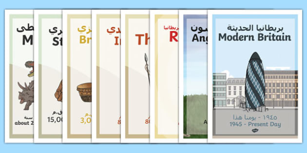 British History Timeline Posters Arabic English