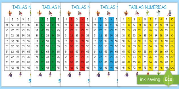 Tablanumérica:  Los superhéroes - Los superhéroes, proyecto, transcurricular, poderes, contar, sumar, restar, operaciones, grandes, n