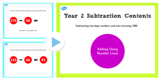 Y2 Subtracting 2 Digit Number Cross 100 Number Lines PowerPoint