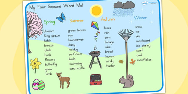 Seasons Word Mats - season, weather, visual aid, keyword mat