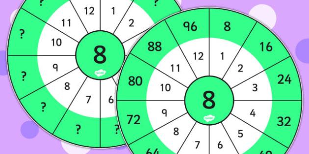 8 Times Table Wheel Cut Outs - visual aid, maths, numeracy