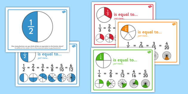 Equivalent Fractions Posters Polish Translation - polish, fractions, posters, displays