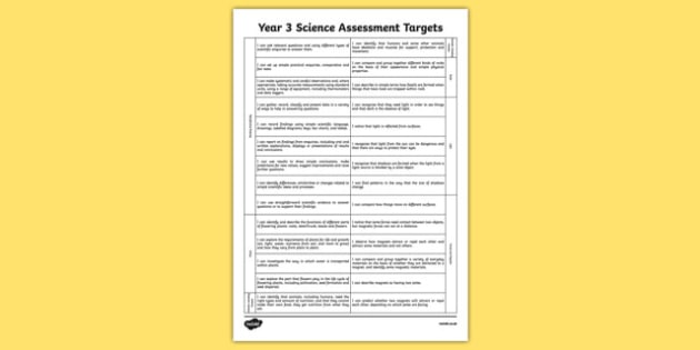 2014 Curriculum Year 3 Science Assessment Targets Colouring Sheet