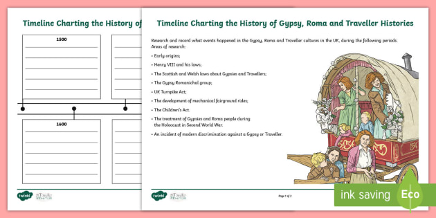 Ks2 gypsy roma and traveller timeline worksheet activity ks2 gypsy roma and traveller timeline worksheet activity sheet ks2 grthm gypsy ibookread Download