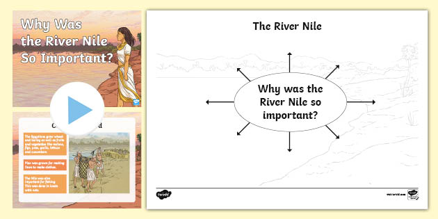 Ancient Egypt Geography Lesson River Nile Resources
