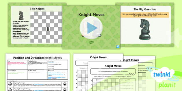 PlanIt Maths Y5 Position and Direction SolveIt Lesson Pack
