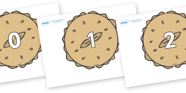 Numbers 0-50 on Pies - 0-50, foundation stage numeracy, Number recognition, Number flashcards, counting, number frieze, Display numbers, number posters