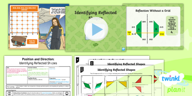 PlanIt Maths Y5 Position and Direction Lesson Pack Translation and Reflection (6)