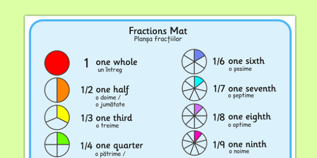 Fraction Mat Romanian Translation - romanian, Fraction, numeracy, fractions, half, quarter, whole, three quarters, two halves, fraction