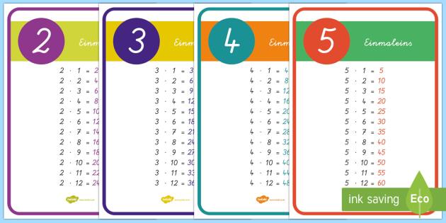 Das Kleine Einmaleins Poster DIN A4 - Einmaleins, Multiplikation, Mathematik Poster, Scottish