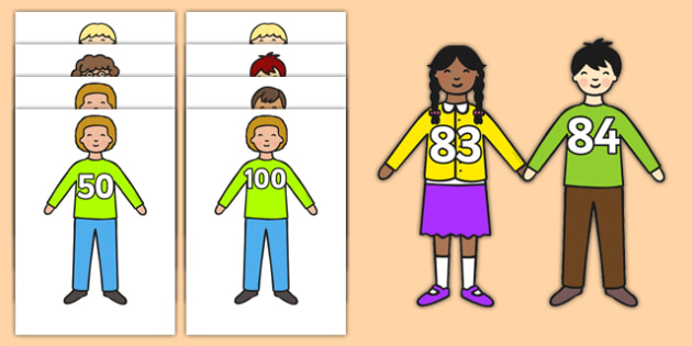 Numbers 1-100 on Children - numbers, 1-100, children, images, display, maths, numeracy