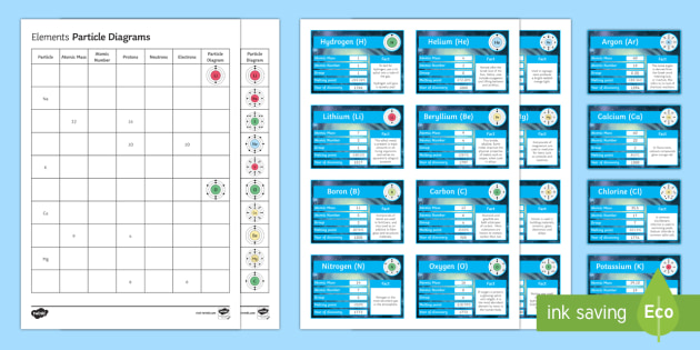 The periodic table chemistry week themed top cards game the periodic table chemistry week themed top cards game chemistry week top cards urtaz Choice Image
